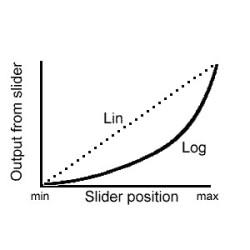 Lin or Log